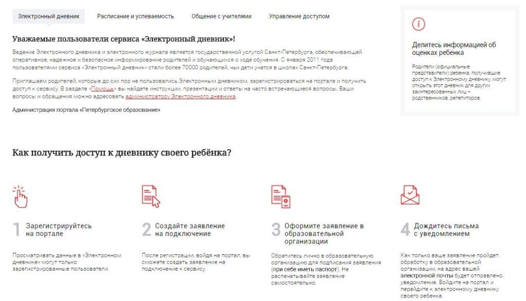 Информация об электронном дневнике Санкт-Петербургского школьника