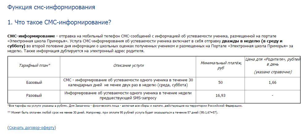 web2edu ru - смс-информирование