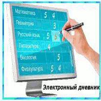 Ссылка на электронный дневник 20 школа Киров