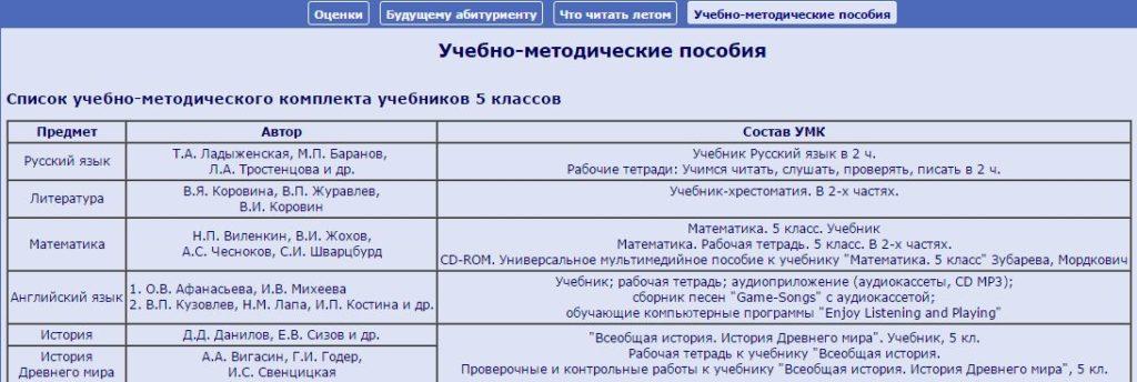 Учебно-методические пособия ЛИЕН